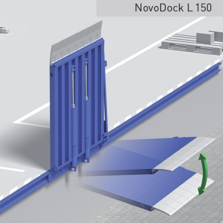 Mechanical loading ramps