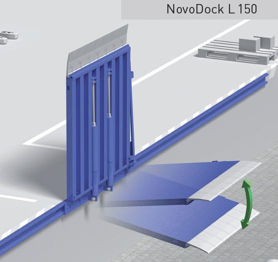 Mechanical loading ramps